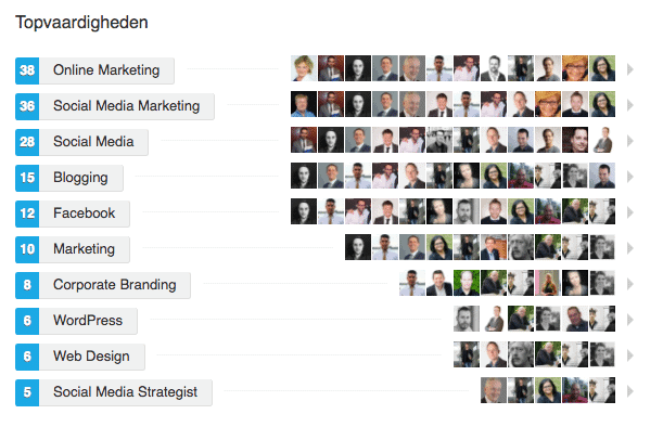 LinkedIn marketing endorsements en aanbeveling