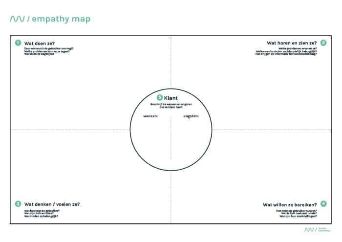 empathy-map-wouter-kleinsman