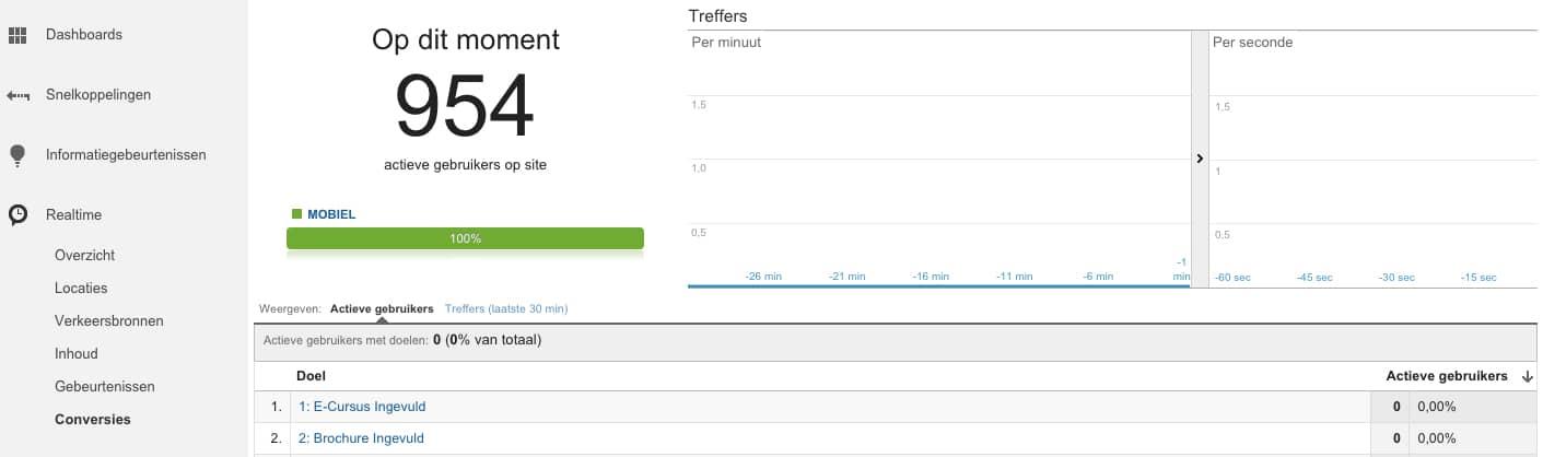 google-analytics-doelen-testen